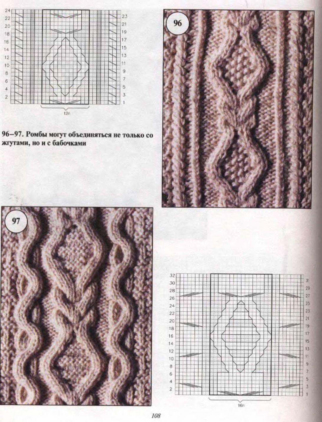Aran Knitting Patterns Free Aran Knitting Patterns Free Knitting Cables And Twists