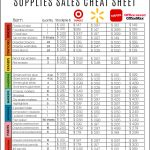Sewing Printables Cheat Sheets School Supplies Sales