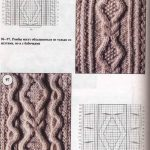 Aran Knitting Patterns Free Aran Knitting Patterns Free Knitting Cables And Twists