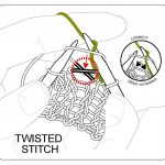 Continental Knitting Purl Techknitting The Continental Knit Stitch