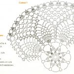 Crochet Dreamcatchers Free Patterns Crochet Dreamcatcher Bbs Dreamcatcher Board Pinterest Crochet