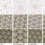 Origami Tessellations Hexagons Designing Freeform Origami Tessellations Generalizing Reschs