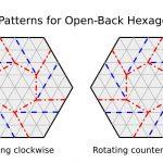 Origami Tessellations Hexagons Origami Tessellation Basics Open Back Hexagon Twist Youtube