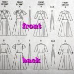 Sewing Patterns For Beginners Choosing Easy Sewing Patterns For Beginner Sewing Success Angela Wolf