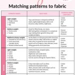 Sewing Printables Cheat Sheets A Handy Cheat Sheet For Matching Your Dressmaking Patterns To The