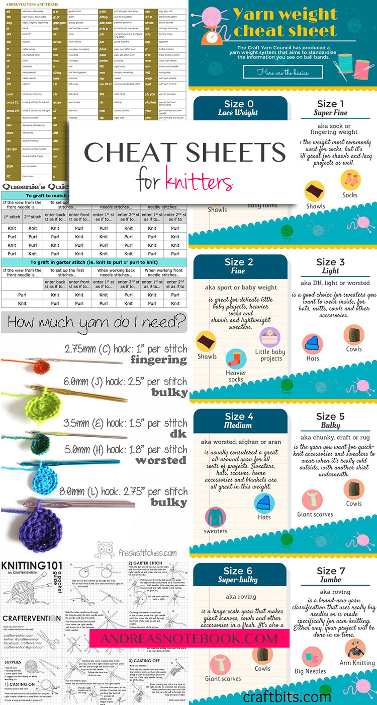 Sewing Printables Cheat Sheets Great Cheat Sheets For Knitters