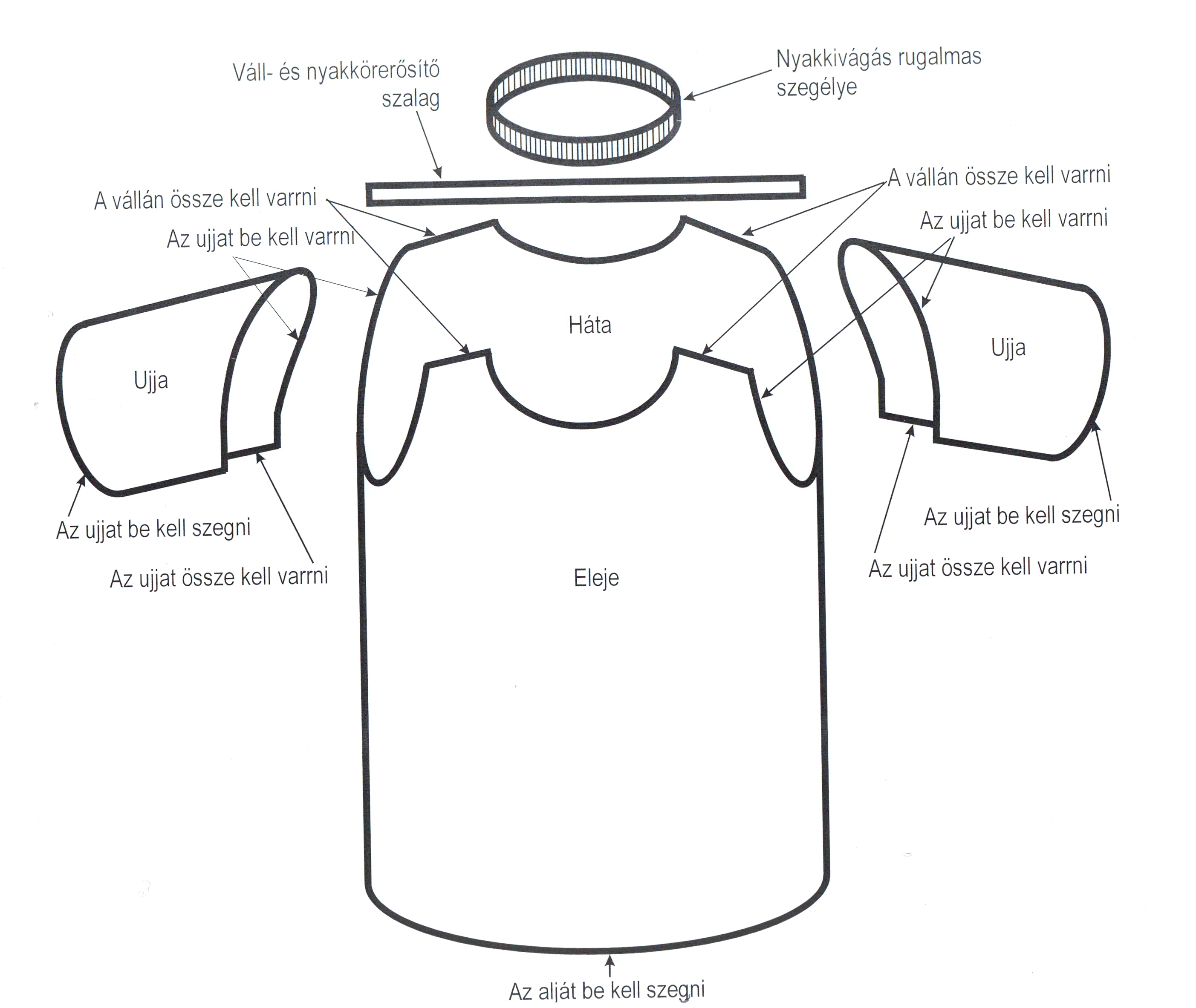 Sewing Tshirt Pattern Filet Shirt Without Side Sewing Wikimedia Commons